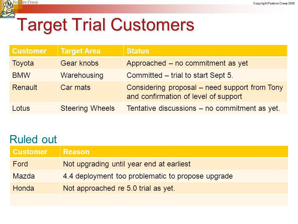 Copyright Feature Creep 2008 Target Trial Customers CustomerTarget AreaStatus ToyotaGear knobsApproached – no commitment as yet BMWWarehousingCommitte