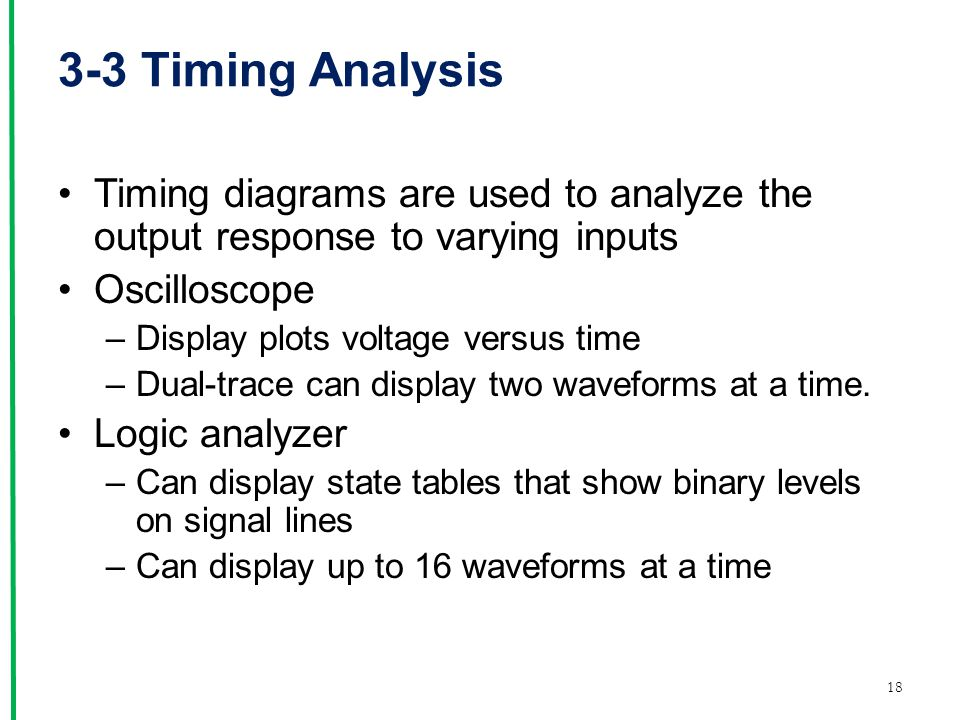 3-3 Timing Analysis Timing diagrams are used to analyze the output response to varying inputs Oscilloscope –Display plots voltage versus time –Dual-trace can display two waveforms at a time.