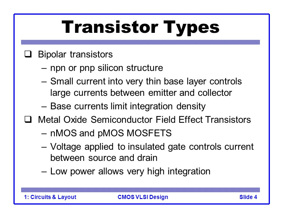 CMOS VLSI Design1: Circuits & LayoutSlide 5 1970s processes usually had only nMOS transistors –Inexpensive, but consume power while idle 1980s-present: CMOS processes for low idle power MOS Integrated Circuits Intel 1101 256-bit SRAM Intel 4004 4-bit Proc