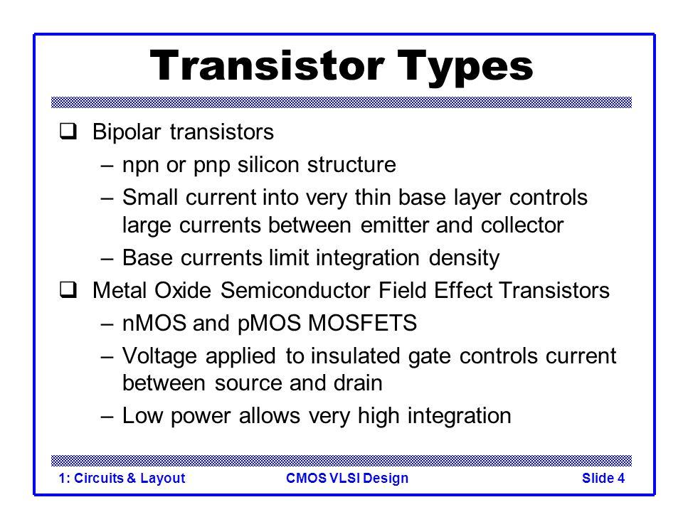 CMOS VLSI Design1: Circuits & LayoutSlide 35 D Flip-flop Design Built from master and slave D latches