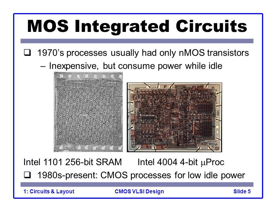 CMOS VLSI Design1: Circuits & LayoutSlide 6 CMOS Gate Design Activity: –Sketch a 4-input CMOS NAND gate