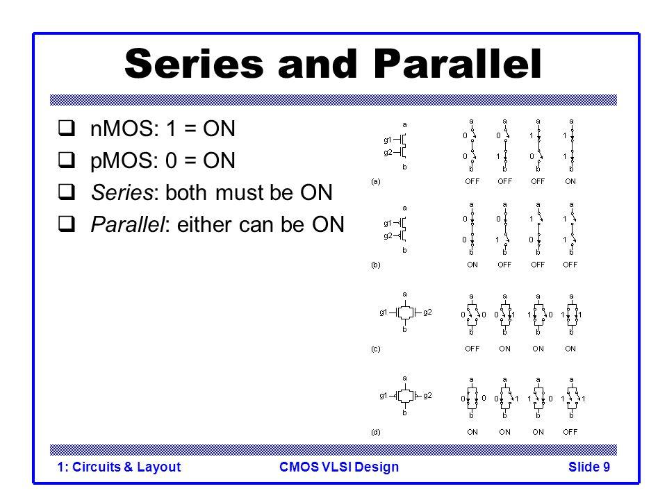 CMOS VLSI Design1: Circuits & LayoutSlide 40 Example: Inverter