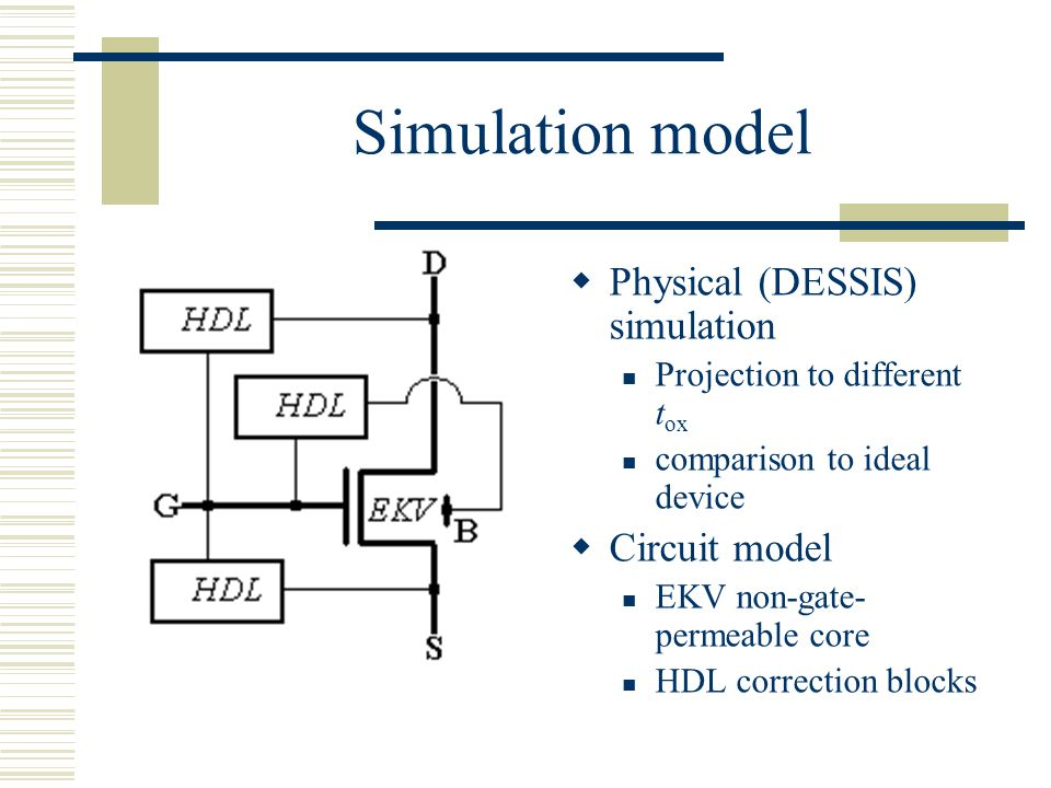 Simulation model Physical (DESSIS) simulation Projection to different t ox comparison to ideal device Circuit model EKV non-gate- permeable core HDL c
