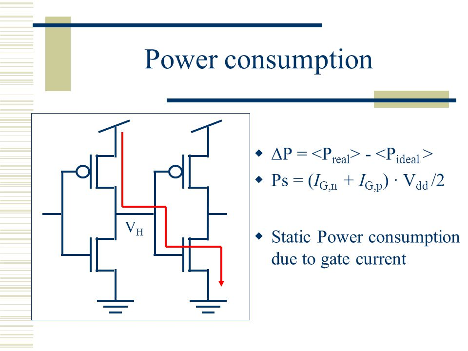 Power consumption P = - Ps = (I G,n + I G,p ) · V dd /2 Static Power consumption due to gate current VHVH