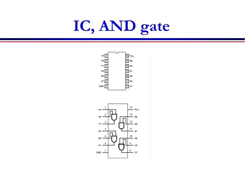 IC, AND gate