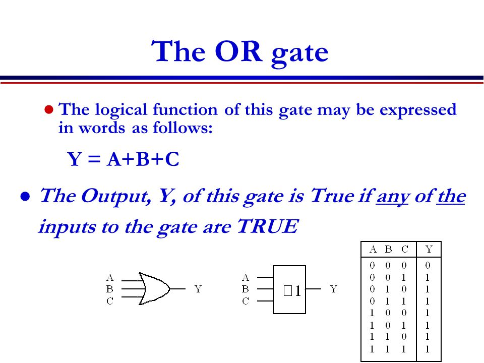 The OR gate The logical function of this gate may be expressed in words as follows: Y = A+B+C The Output, Y, of this gate is True if any of the inputs to the gate are TRUE
