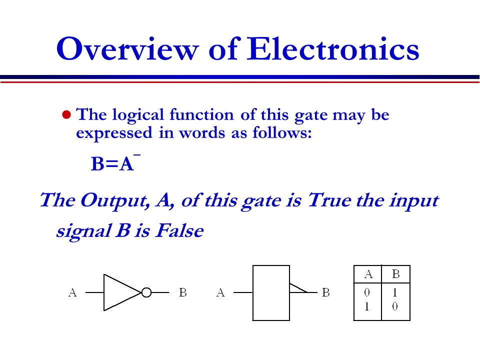 Overview of Electronics The logical function of this gate may be expressed in words as follows: B=A _ The Output, A, of this gate is True the input signal B is False