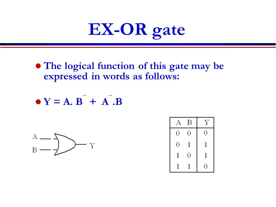 EX-OR gate The logical function of this gate may be expressed in words as follows: Y = A.