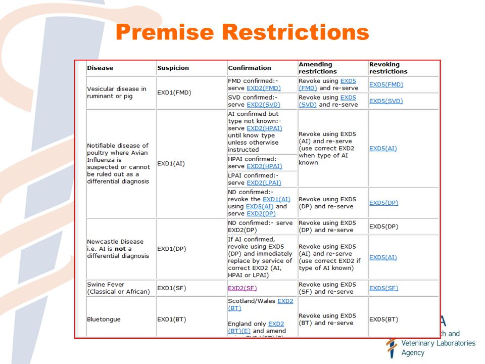 Premise Restrictions