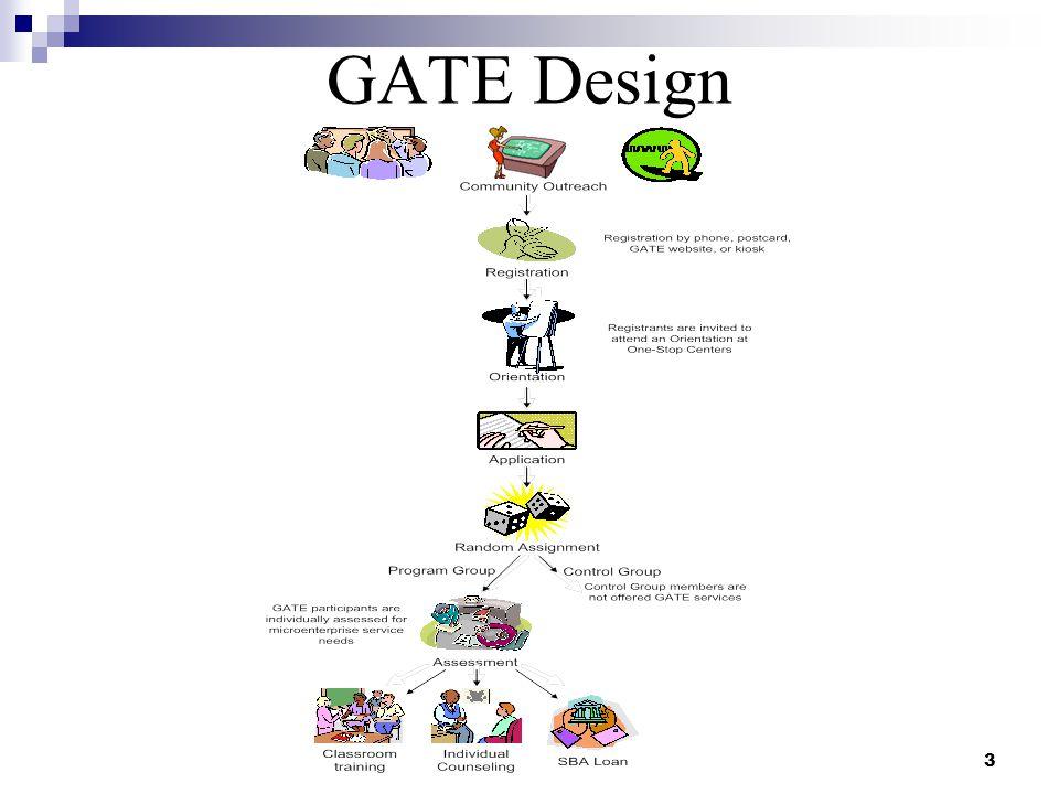 3 GATE Design