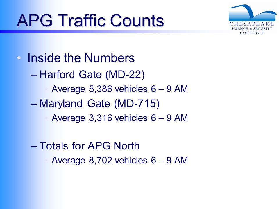APG Traffic Counts Inside the Numbers –Harford Gate (MD-22) Average 5,386 vehicles 6 – 9 AM –Maryland Gate (MD-715) Average 3,316 vehicles 6 – 9 AM –Totals for APG North Average 8,702 vehicles 6 – 9 AM