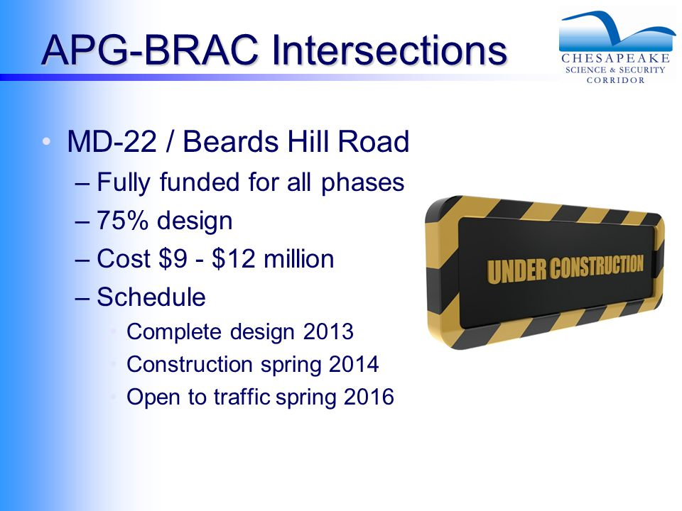 APG-BRAC Intersections MD-22 / Beards Hill Road –Fully funded for all phases –75% design –Cost $9 - $12 million –Schedule Complete design 2013 Construction spring 2014 Open to traffic spring 2016