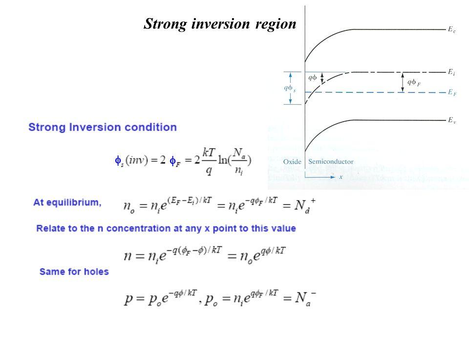 Strong inversion region