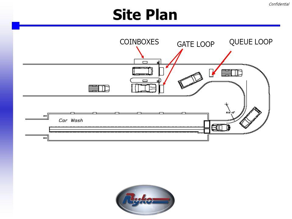 Confidential Site Plan QUEUE LOOP GATE LOOP COINBOXES
