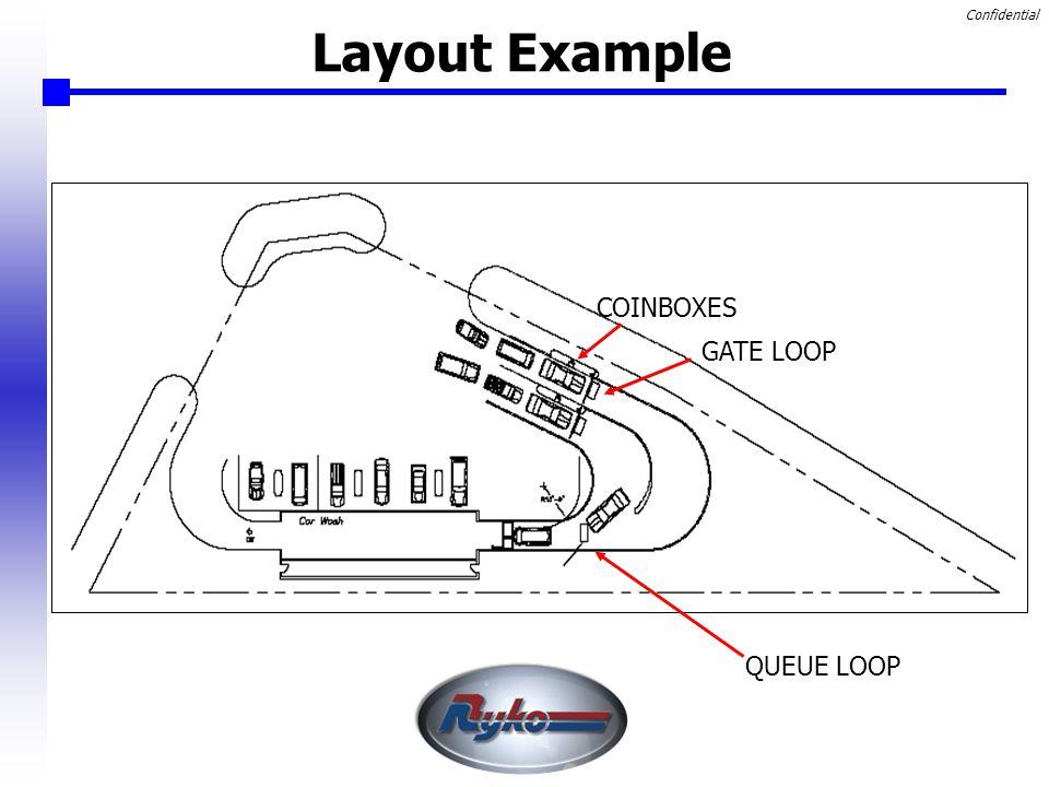 Confidential Layout Example QUEUE LOOP COINBOXES GATE LOOP