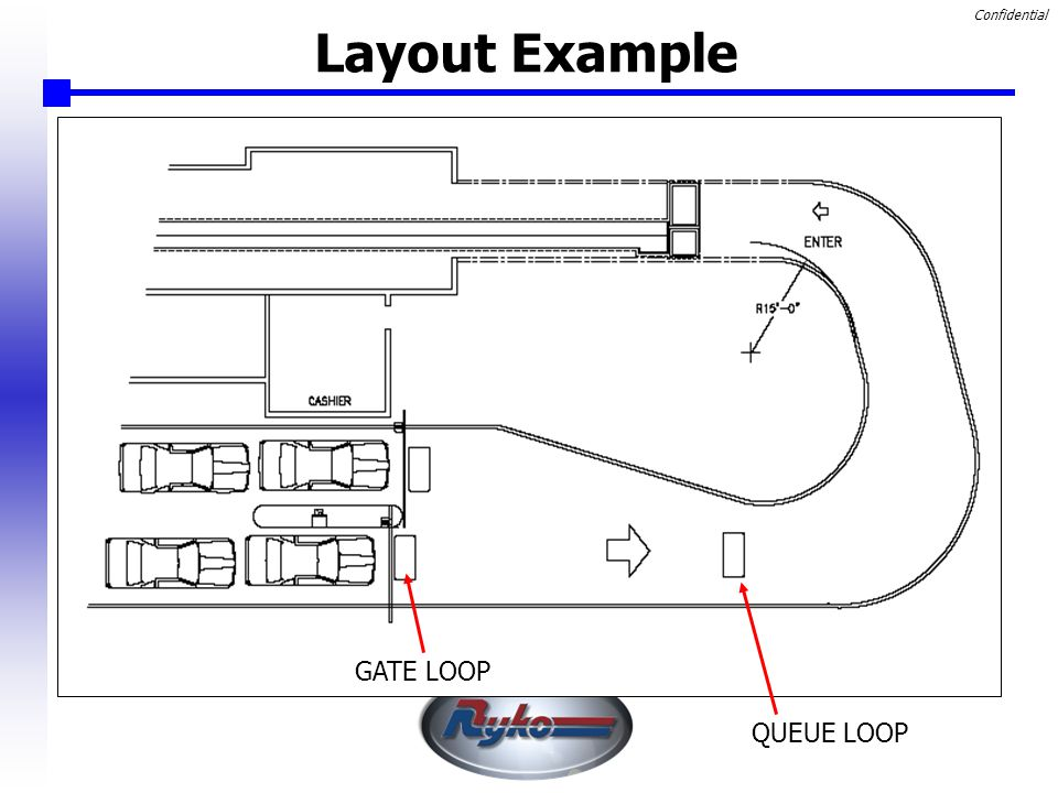 Confidential Layout Example QUEUE LOOP GATE LOOP