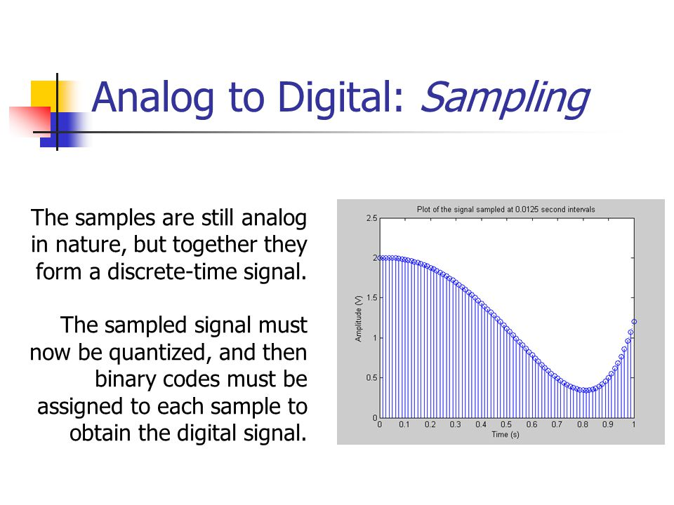 Analog to Digital: Sampling The samples are still analog in nature, but together they form a discrete-time signal.
