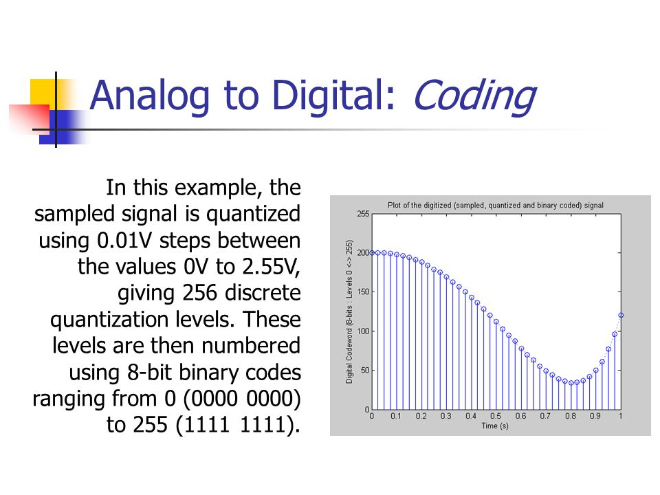 Analog to Digital: Coding In this example, the sampled signal is quantized using 0.01V steps between the values 0V to 2.55V, giving 256 discrete quantization levels.