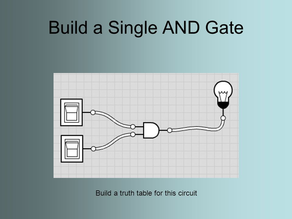 Build a Single AND Gate Build a truth table for this circuit