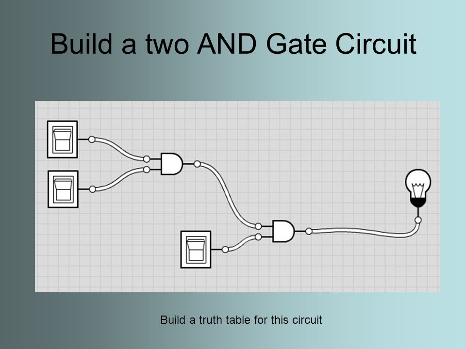 Build a two AND Gate Circuit Build a truth table for this circuit