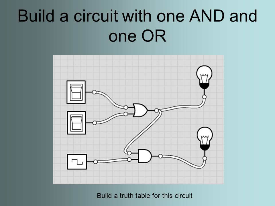 Build a circuit with one AND and one OR Build a truth table for this circuit