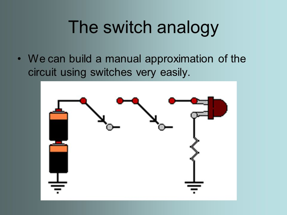 The switch analogy We can build a manual approximation of the circuit using switches very easily.