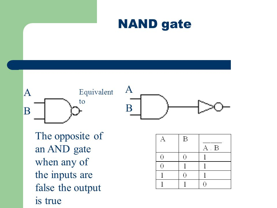A B A B Equivalent to The opposite of the OR gate, the gate is only true when none of the inputs are true.