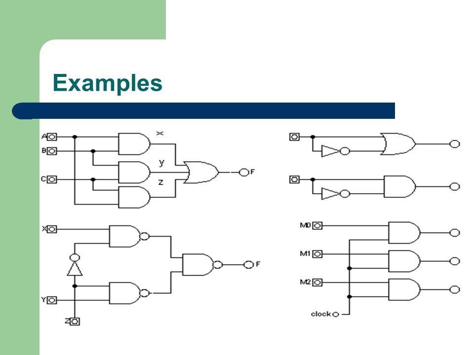 Summary Introduced – Basic logic gates – Combined gates – Boolean Logic – Truth Tables