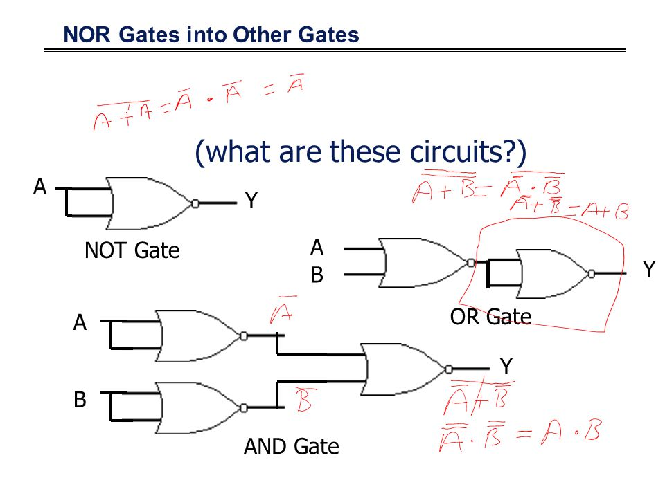 NOT Gate OR Gate AND Gate NOR Gates into Other Gates (what are these circuits?) A Y Y A B A B Y