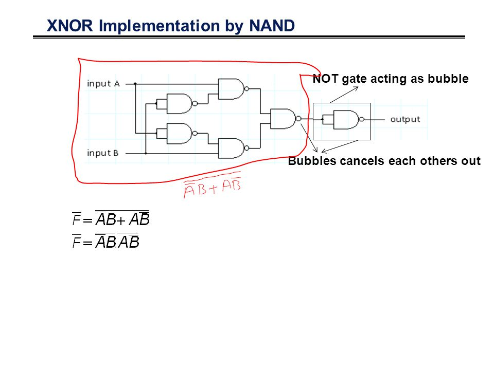 XNOR Implementation by NAND Bubbles cancels each others out NOT gate acting as bubble