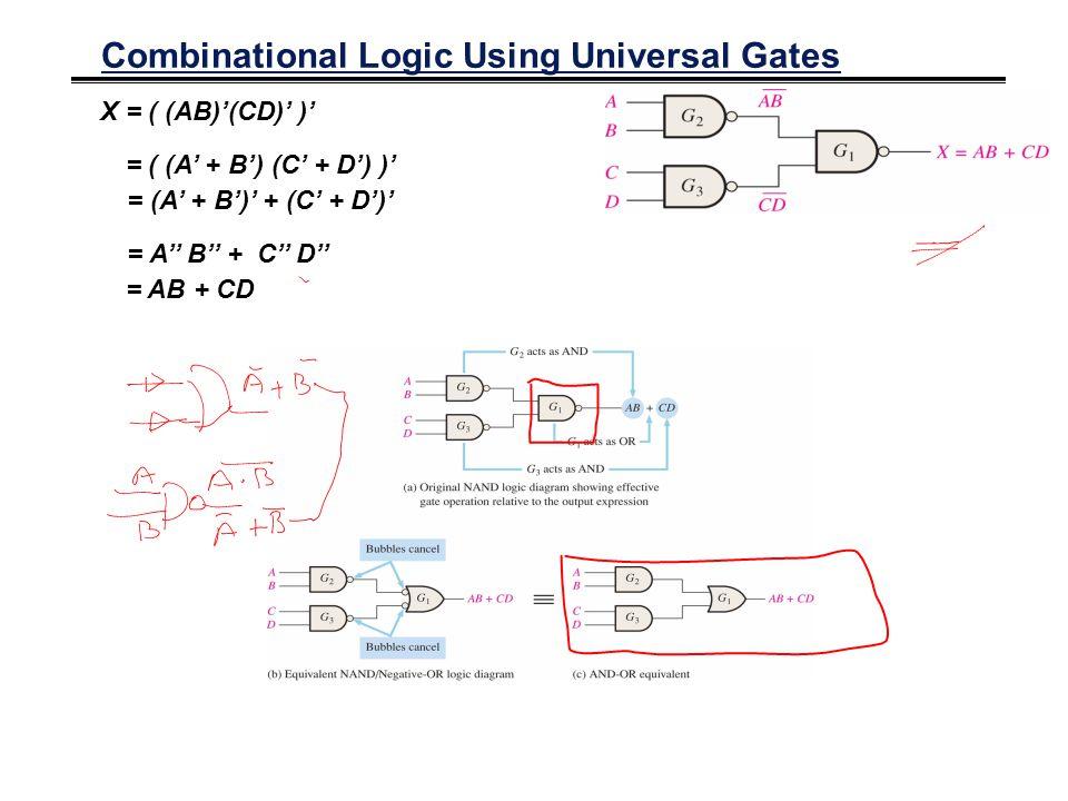 Combinational Logic Using Universal Gates X = ( (AB)(CD) ) = ( (A + B) (C + D) ) = (A + B) + (C + D) = A B + C D