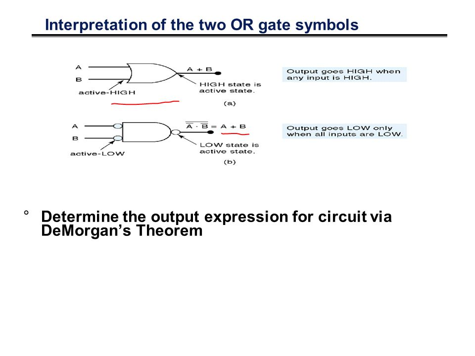 Interpretation of the two OR gate symbols °Determine the output expression for circuit via DeMorgans Theorem