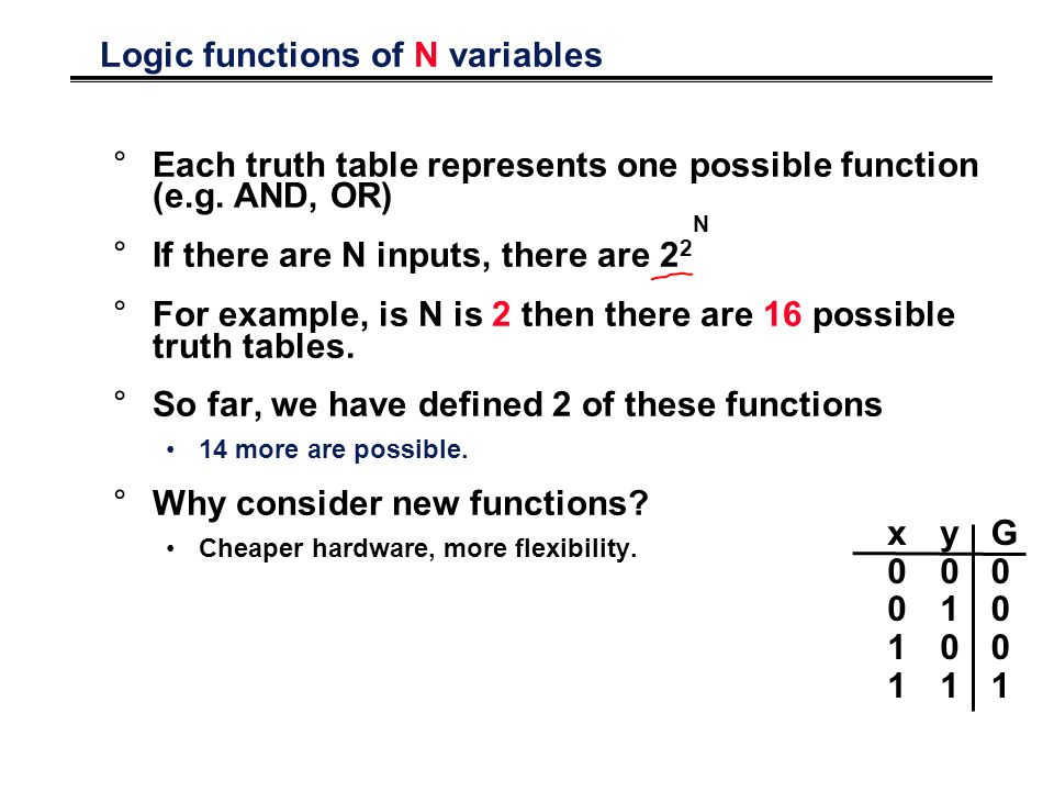 Logic functions of N variables °Each truth table represents one possible function (e.g. AND, OR) °If there are N inputs, there are 2 2 N °For example,
