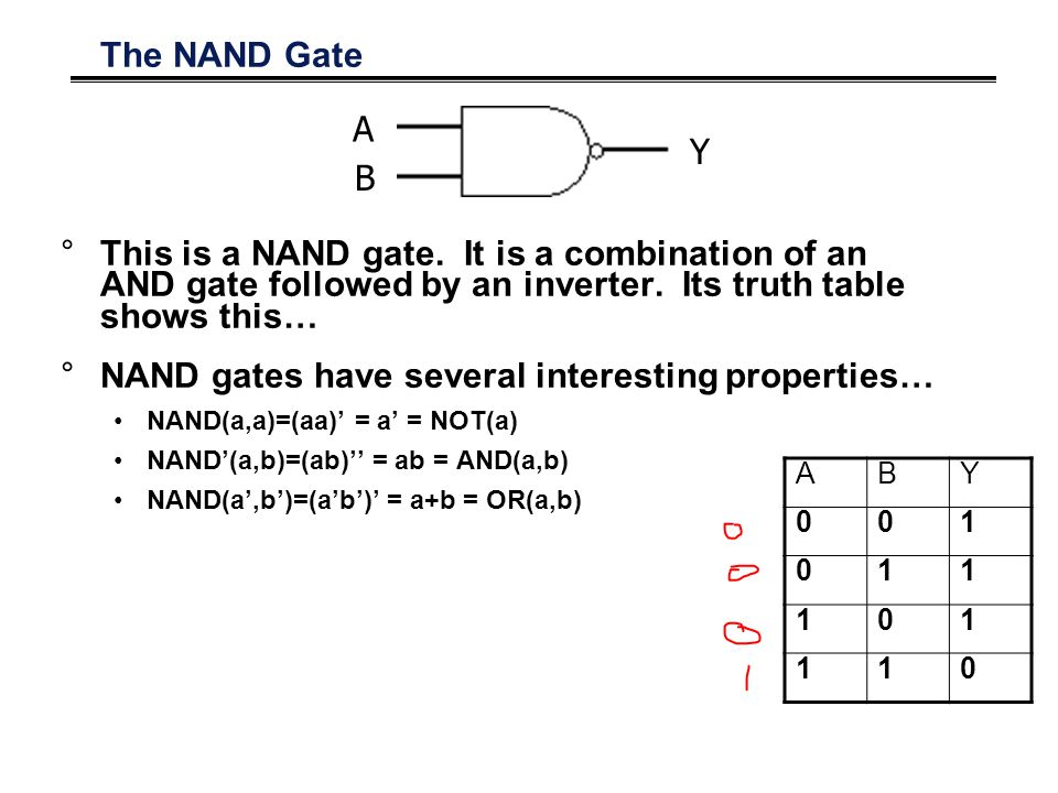 The NAND Gate °These three properties show that a NAND gate with both of its inputs driven by the same signal is equivalent to a NOT gate °A NAND gate whose output is complemented is equivalent to an AND gate, and a NAND gate with complemented inputs acts as an OR gate.