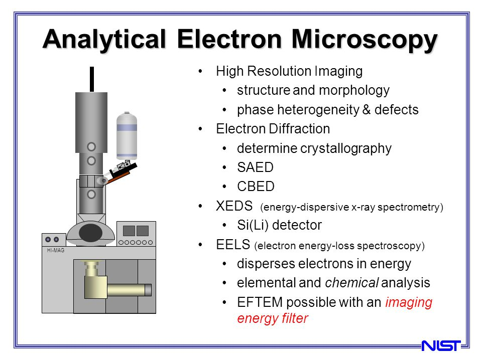 High Resolution Imaging structure and morphology phase heterogeneity & defects Electron Diffraction determine crystallography SAED CBED XEDS (energy-dispersive x-ray spectrometry) Si(Li) detector EELS (electron energy-loss spectroscopy) disperses electrons in energy elemental and chemical analysis EFTEM possible with an imaging energy filter HI-MAG Analytical Electron Microscopy
