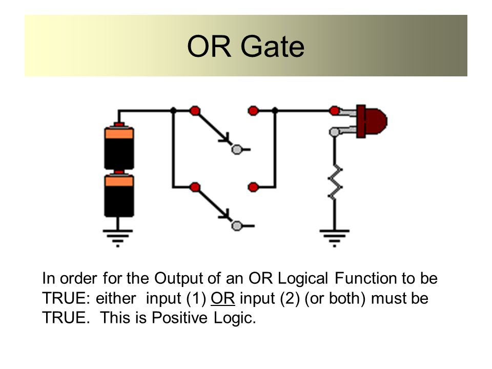 OR Gate In order for the Output of an OR Logical Function to be TRUE: either input (1) OR input (2) (or both) must be TRUE.