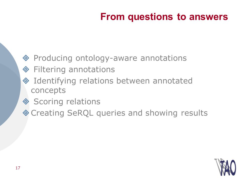 17 From questions to answers Producing ontology-aware annotations Filtering annotations Identifying relations between annotated concepts Scoring relations Creating SeRQL queries and showing results