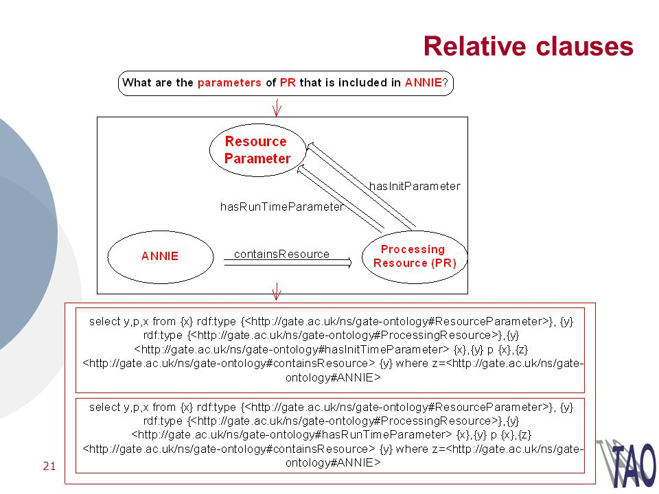 21 Relative clauses