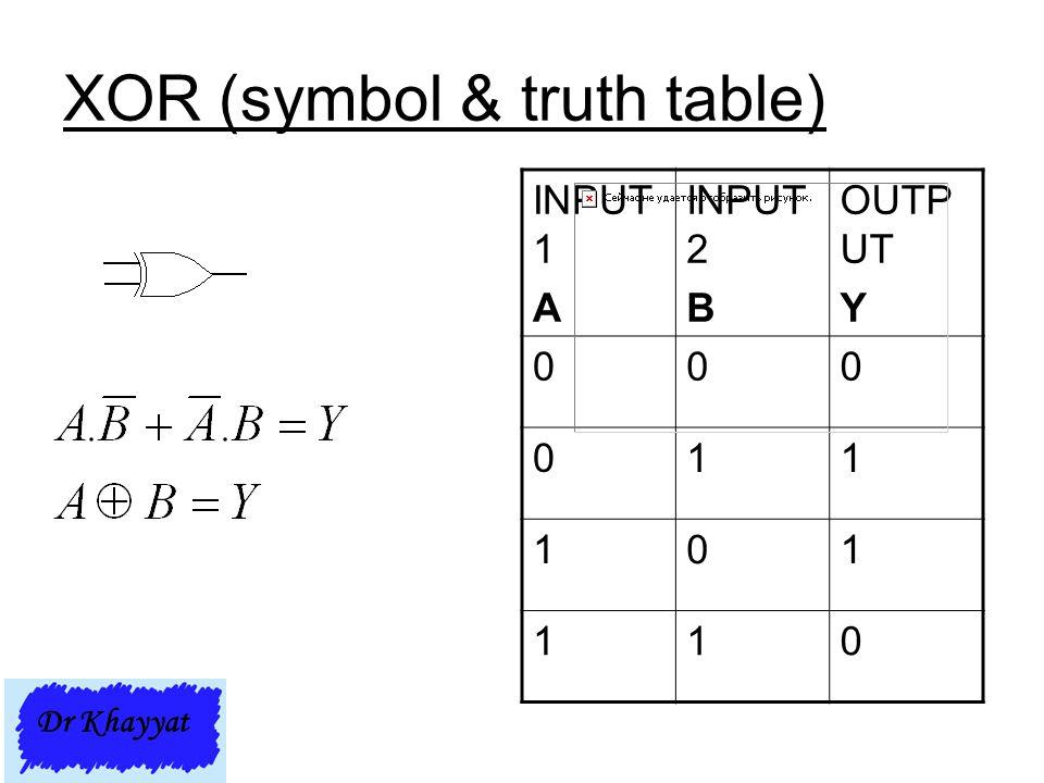 XOR (symbol & truth table) INPUT 1 A INPUT 2 B OUTP UT Y 000 011 101 110