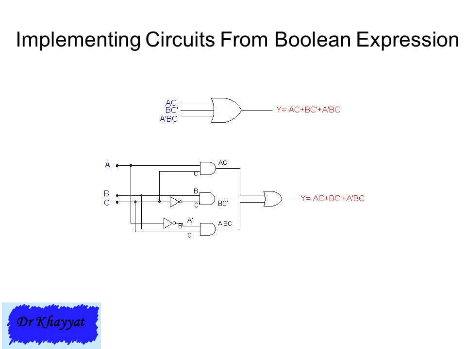 Implementing Circuits From Boolean Expression Dr Khayyat