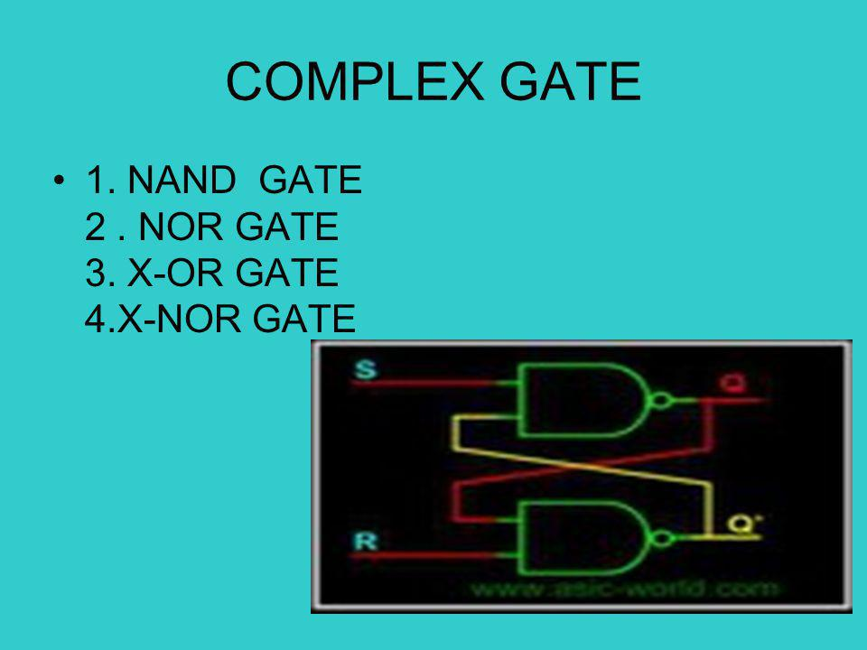 TODAY WE KNOW ABOUT- 1.WHAT IS DIGITAL LOGIC .2.TYPES OF DIGITAL LOGIC GATE .