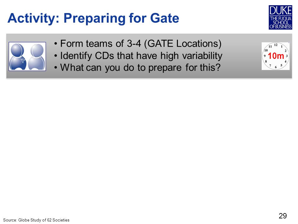Activity: Preparing for Gate 29 Form teams of 3-4 (GATE Locations) Identify CDs that have high variability What can you do to prepare for this.