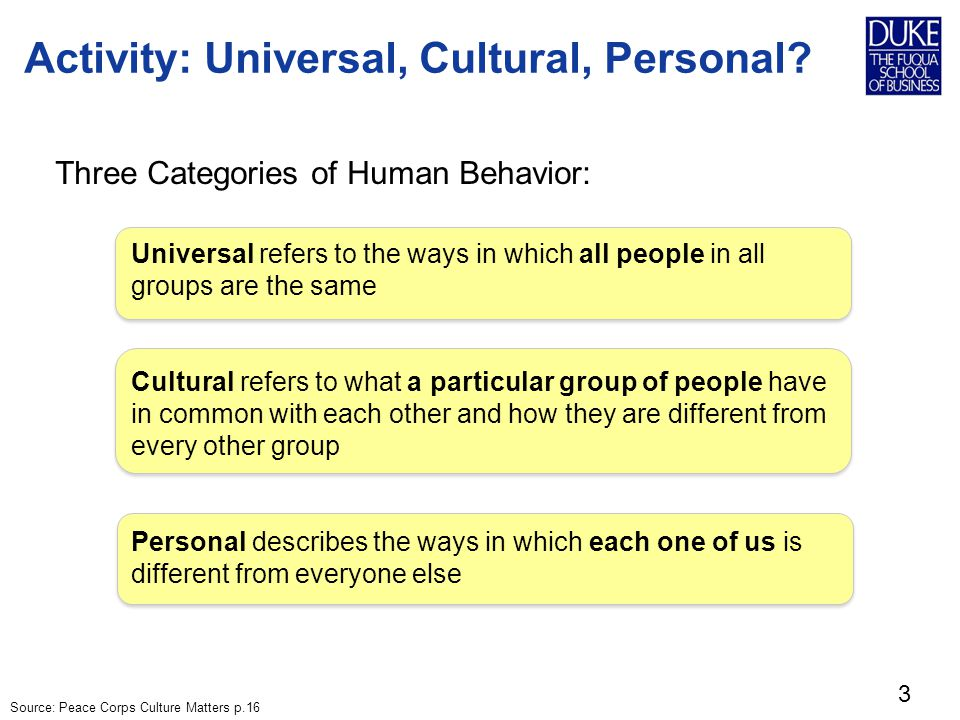 Activity: Universal, Cultural, Personal.