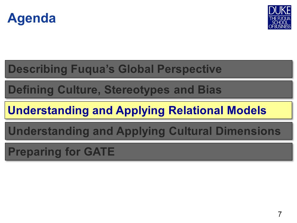 Agenda Describing Fuquas Global Perspective Defining Culture, Stereotypes and Bias 7 Understanding and Applying Relational Models Understanding and Applying Cultural Dimensions Preparing for GATE