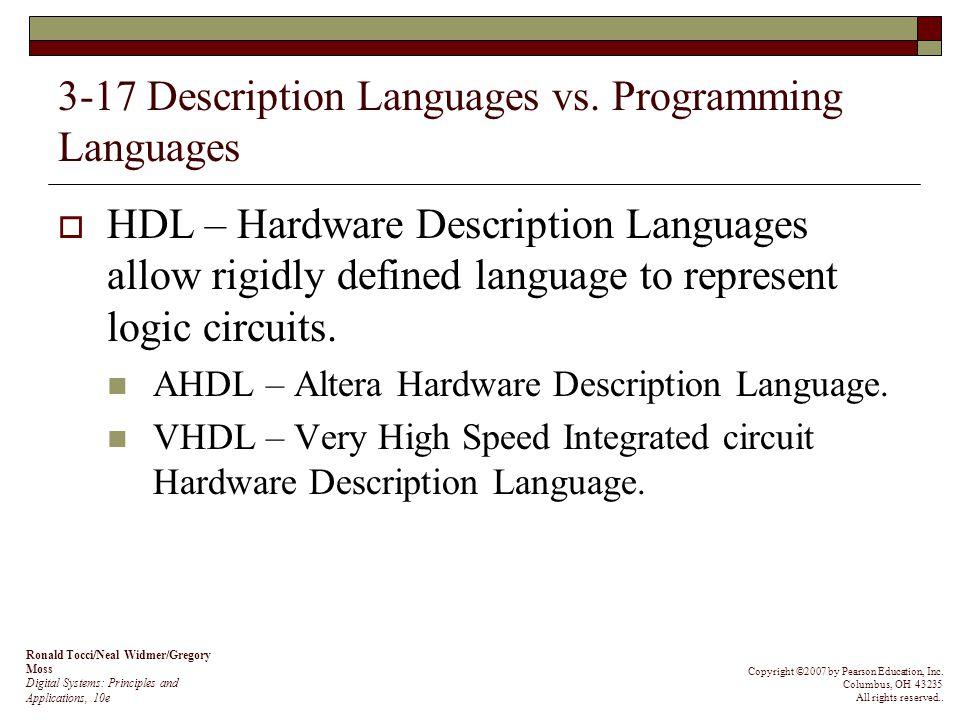 3-17 Description Languages vs. Programming Languages HDL – Hardware Description Languages allow rigidly defined language to represent logic circuits.