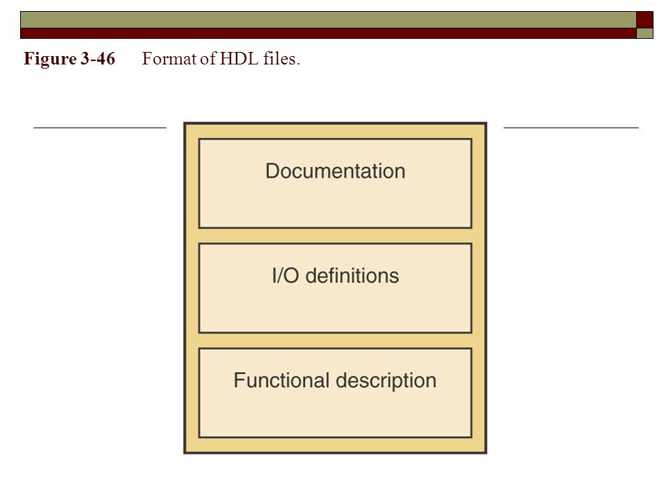 Figure 3-46 Format of HDL files.