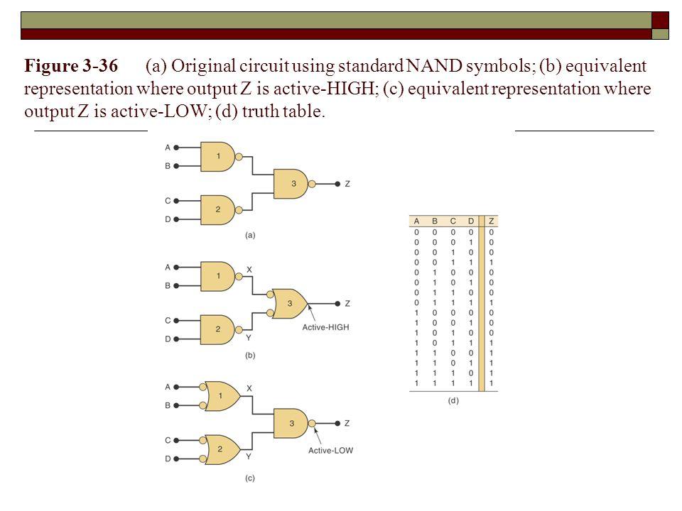 Figure 3-36 (a) Original circuit using standard NAND symbols; (b) equivalent representation where output Z is active-HIGH; (c) equivalent representati