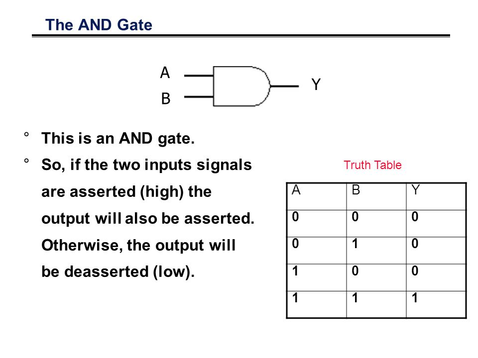 The AND Gate °This is an AND gate.
