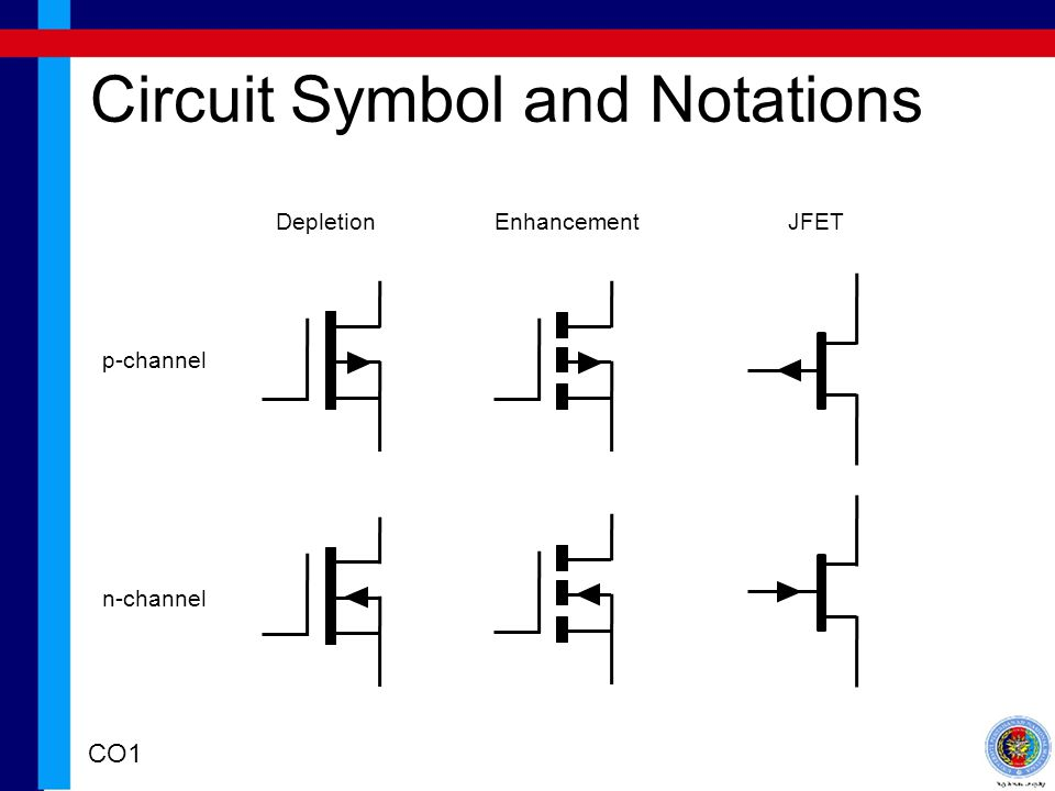 Circuit Symbol and Notations n-channel p-channel DepletionEnhancementJFET CO1