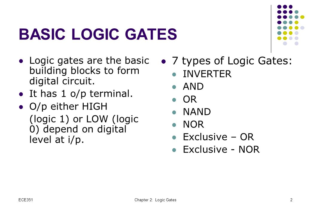 ECE351Chapter 2: Logic Gates3 2.1.1 NOT / INVERTER Used to complement a digital signal.